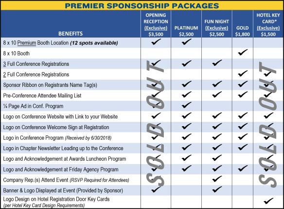 Sponsor Package