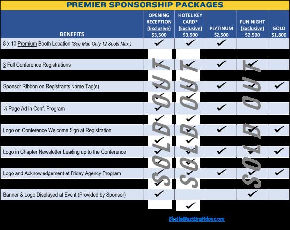SponsorPackage